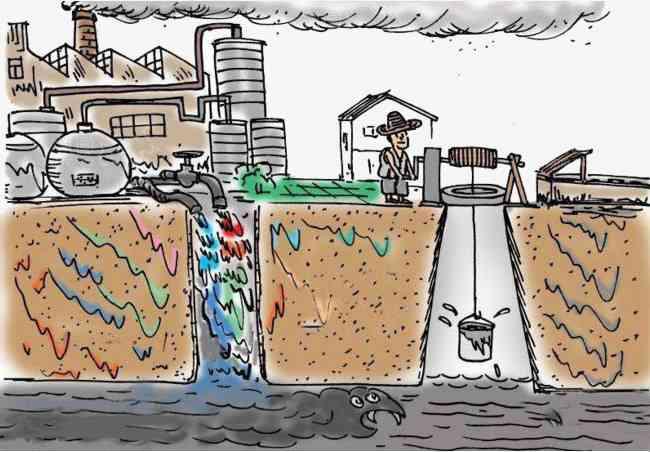contaminacion agua industrias bosstech